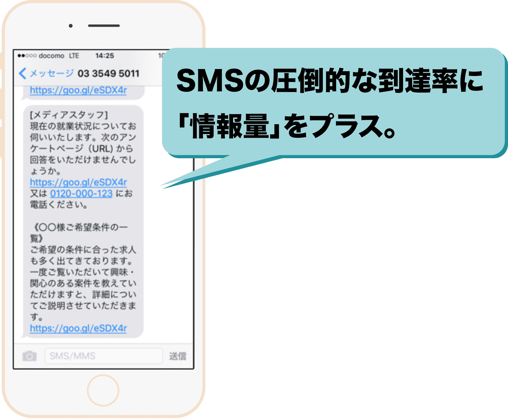 SMSの圧倒的な到達率に「情報量」をプラス。